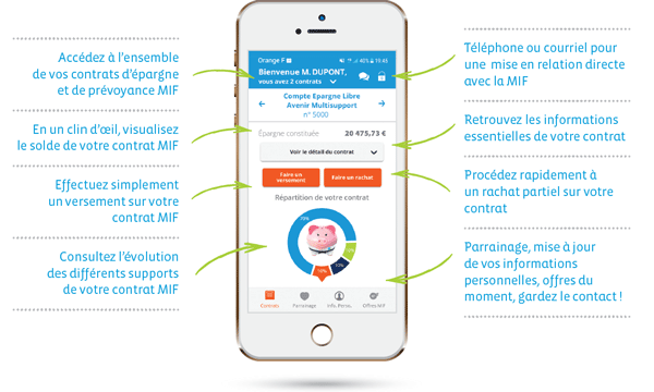 Application Mobile MIF fonctionnalités